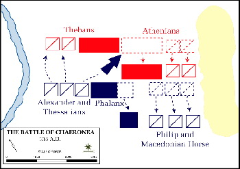 קרב כירוניאה