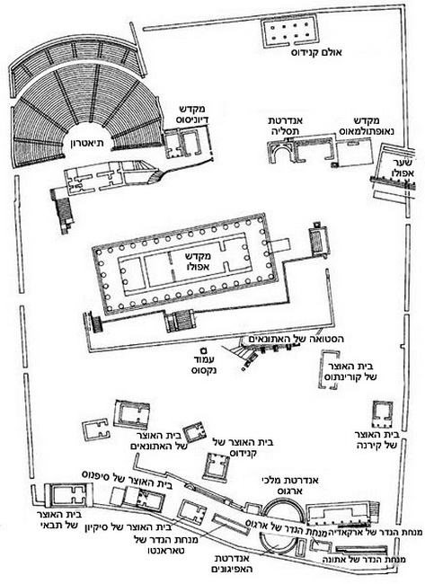 תכנית דלפי - באדיבות ויקיפדיה