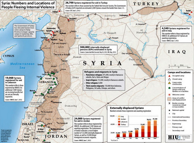 מחנות הפליטים הסורים