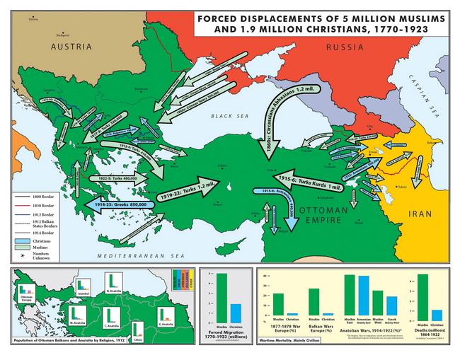 מלחמות הבלקן